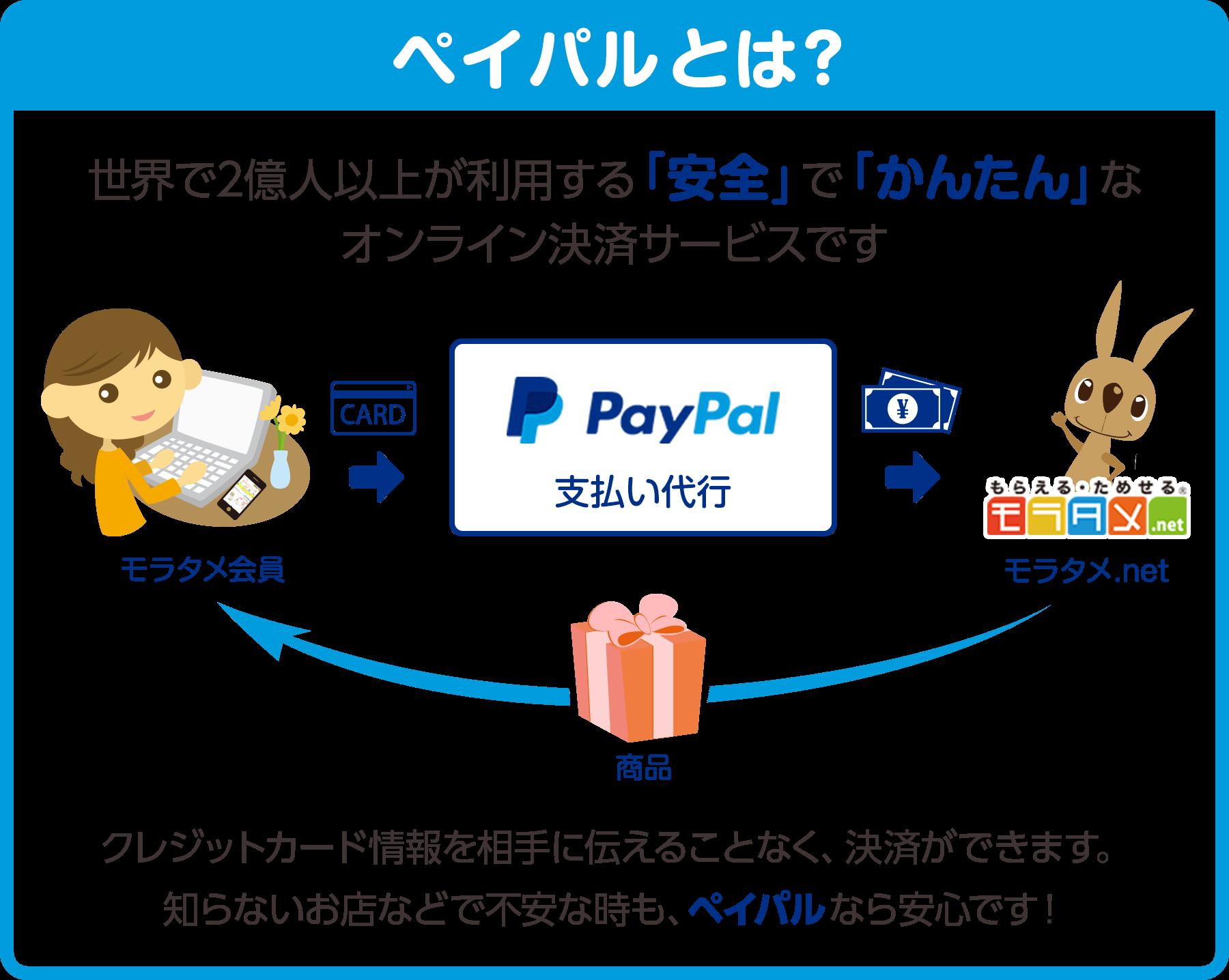 ペイパルとは?世界で2億人以上が利用する「安全」で「かんたん」な オンライン決済サービスです